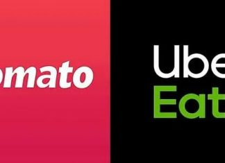 Zomato acquires Uber Eats for Rs 2485 crore